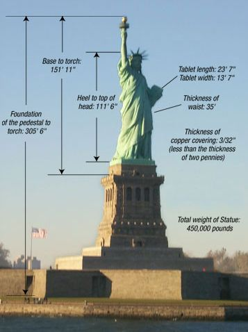 2010-08-28-19-16-35-5-statue_of_liberty_facts-797884